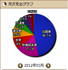 kakei201203.png