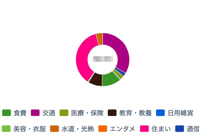 kakei201610_1.png