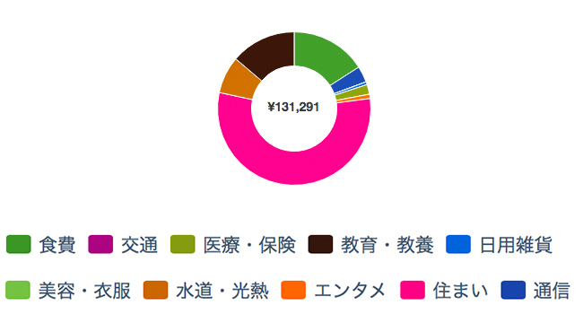 kakei201702_1.png