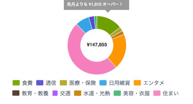 kakei201801_1.png