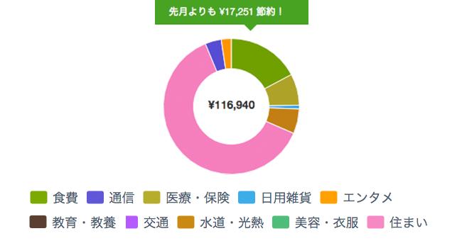 kakei201803_1.png