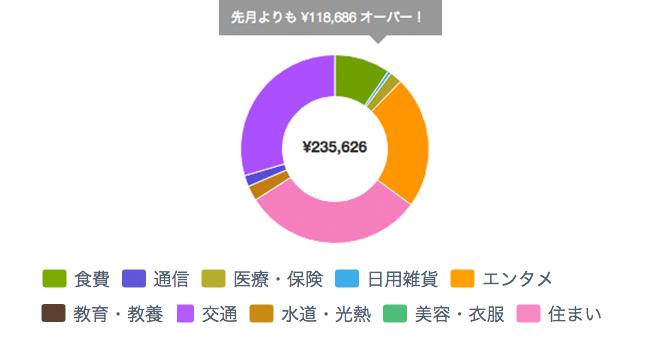kakei201804_1.png